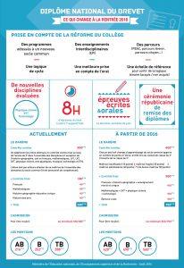 04_rentree_infographie_brevet_617877